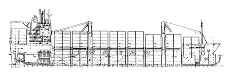 Container carrier series